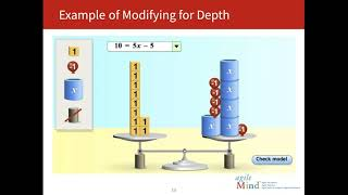 Differentiation in Secondary Mathematics
